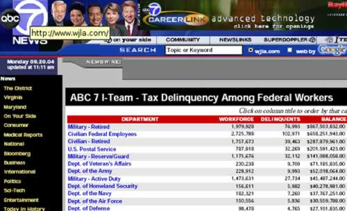 Tax Delinquent Federal Workers