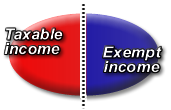 Income that is exempt, AND Income that is not. A line in the sand.